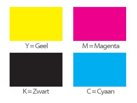 CMYK en RGB kleuren