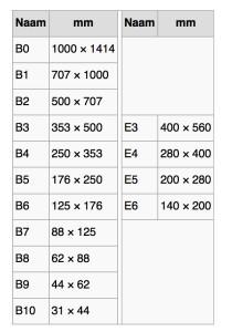 Papierformaten B-standaard E-standaard